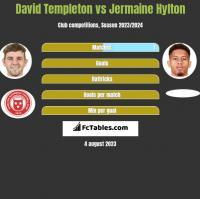 David Templeton vs Jermaine Hylton h2h player stats