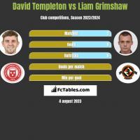 David Templeton vs Liam Grimshaw h2h player stats