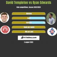 David Templeton vs Ryan Edwards h2h player stats