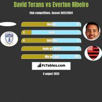 David Terans vs Everton Ribeiro h2h player stats
