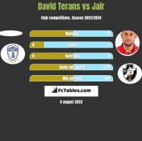David Terans vs Jair h2h player stats