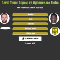 David Timor Copovi vs Oghenekaro Etebo h2h player stats