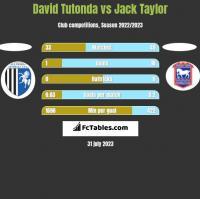 David Tutonda vs Jack Taylor h2h player stats