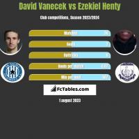 David Vanecek vs Ezekiel Henty h2h player stats