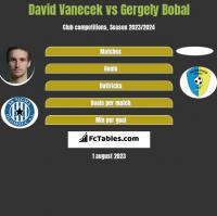David Vanecek vs Gergely Bobal h2h player stats