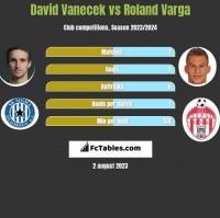 David Vanecek vs Roland Varga h2h player stats