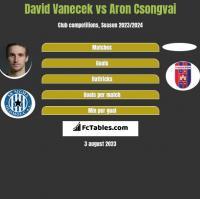 David Vanecek vs Aron Csongvai h2h player stats