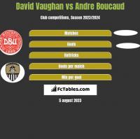 David Vaughan vs Andre Boucaud h2h player stats