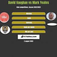 David Vaughan vs Mark Yeates h2h player stats