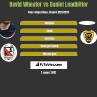 David Wheater vs Daniel Leadbitter h2h player stats