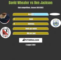 David Wheater vs Ben Jackson h2h player stats
