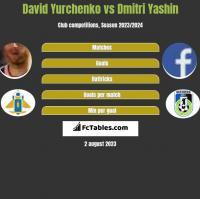 David Yurchenko vs Dmitri Yashin h2h player stats