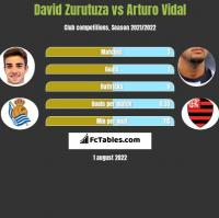 David Zurutuza vs Arturo Vidal h2h player stats