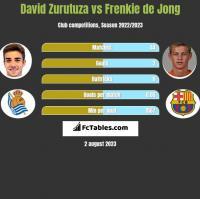 David Zurutuza vs Frenkie de Jong h2h player stats