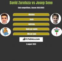 David Zurutuza vs Josep Sene h2h player stats