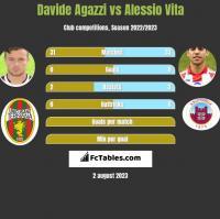 Davide Agazzi vs Alessio Vita h2h player stats