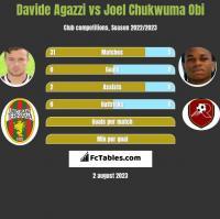 Davide Agazzi vs Joel Chukwuma Obi h2h player stats