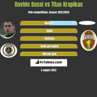 Davide Bassi vs Titas Krapikas h2h player stats