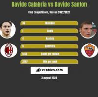 Davide Calabria vs Davide Santon h2h player stats