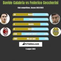 Davide Calabria vs Federico Ceccherini h2h player stats