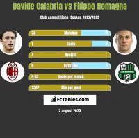 Davide Calabria vs Filippo Romagna h2h player stats
