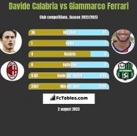 Davide Calabria vs Giammarco Ferrari h2h player stats