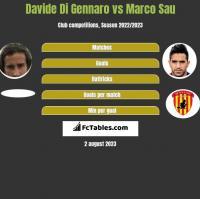 Davide Di Gennaro vs Marco Sau h2h player stats