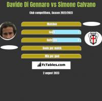 Davide Di Gennaro vs Simone Calvano h2h player stats