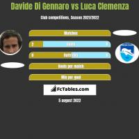 Davide Di Gennaro vs Luca Clemenza h2h player stats