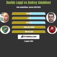 Davide Luppi vs Andrey Galabinov h2h player stats