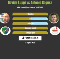Davide Luppi vs Antonio Ragusa h2h player stats