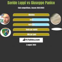 Davide Luppi vs Giuseppe Panico h2h player stats