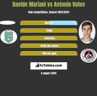 Davide Mariani vs Antonio Vutov h2h player stats