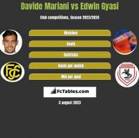 Davide Mariani vs Edwin Gyasi h2h player stats