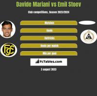 Davide Mariani vs Emil Stoev h2h player stats