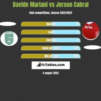 Davide Mariani vs Jerson Cabral h2h player stats