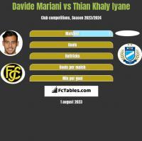 Davide Mariani vs Thian Khaly Iyane h2h player stats