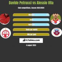 Davide Petrucci vs Alessio Vita h2h player stats
