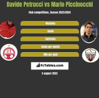 Davide Petrucci vs Mario Piccinocchi h2h player stats