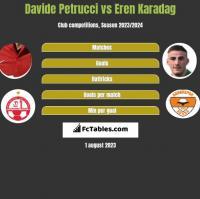 Davide Petrucci vs Eren Karadag h2h player stats