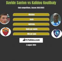 Davide Santon vs Kalidou Koulibaly h2h player stats