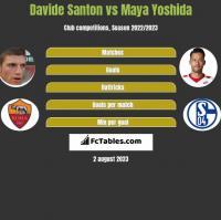 Davide Santon vs Maya Yoshida h2h player stats