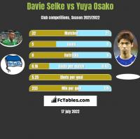 Davie Selke vs Yuya Osako h2h player stats