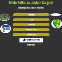 Davie Selke vs Joshua Sargent h2h player stats