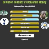 Davinson Sanchez vs Benjamin Mendy h2h player stats