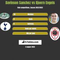 Davinson Sanchez vs Bjoern Engels h2h player stats
