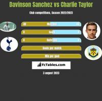 Davinson Sanchez vs Charlie Taylor h2h player stats