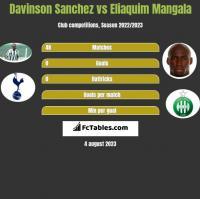 Davinson Sanchez vs Eliaquim Mangala h2h player stats