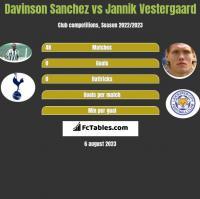 Davinson Sanchez vs Jannik Vestergaard h2h player stats