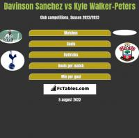 Davinson Sanchez vs Kyle Walker-Peters h2h player stats